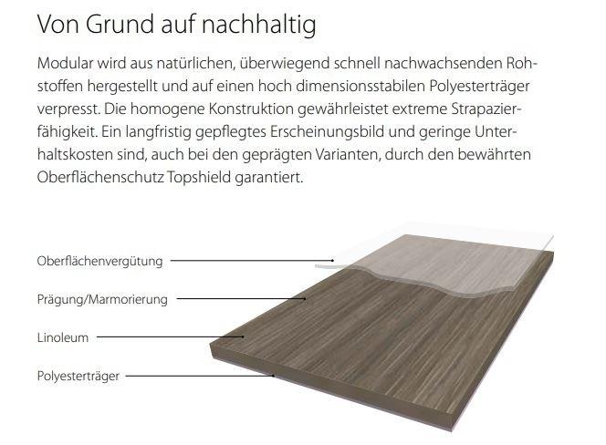 Forbo Modular Textura nat. Designboden compressed time Blauer Engel zertifiziert