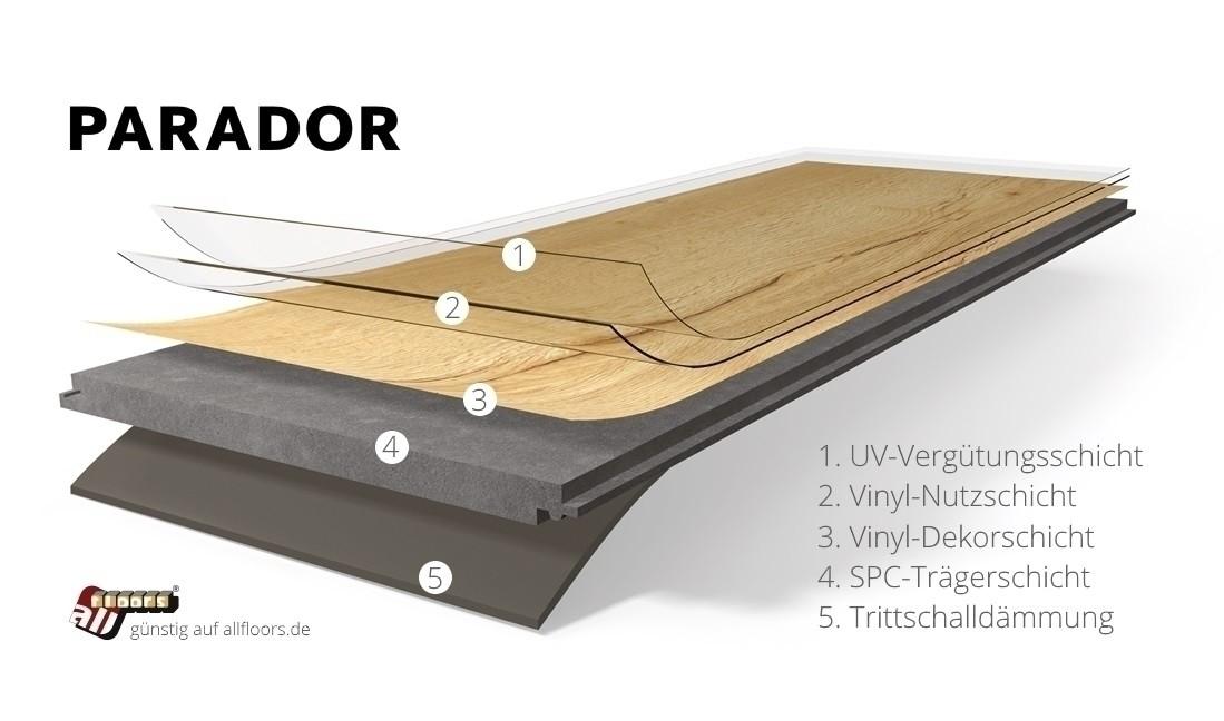Parador Basic 5.3 Rigid Klick-Vinyl Eiche Pastellgrau SPC Designboden