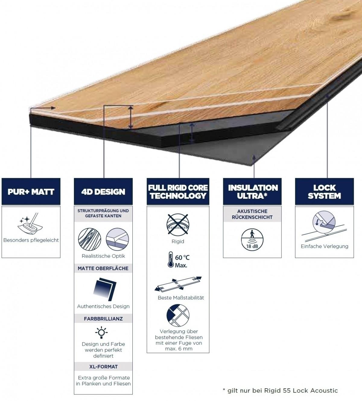 Gerflor Virtuo Rigid Lock 30 Klick-Vinyl bello 4 mm Fliese Rigid Designboden integrierte Trittschalldämmung