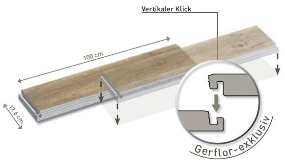 Gerflor Insight Clic bietet mit dem vertikalen Klicksystem einfachste Verlegung und sehr schöne Dekore