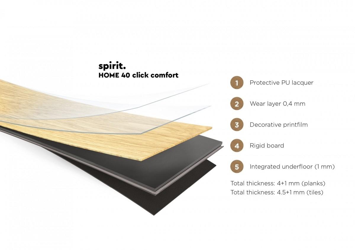 Rigid Vinyl Designbelag Aufbau Querschnitt