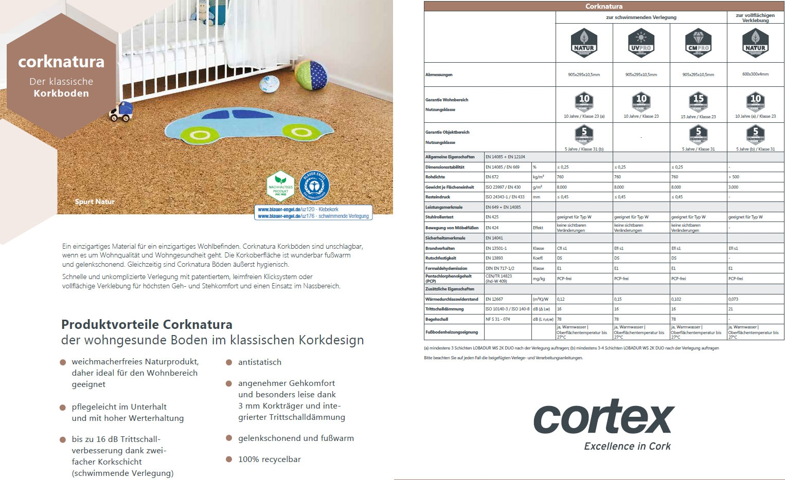 cortex Corknatura Korkboden Kork-Parkett Vorteile Daten