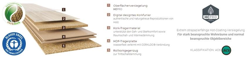 cortex desinatura Klick Designboden Blauer Engel
