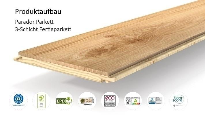 Parador Parkett Fertigparket 3-Schicht Aufbau zertifiziert Blauer Engel PEFC EPD Real Wood eco Floor-Score Emissionsklasse A